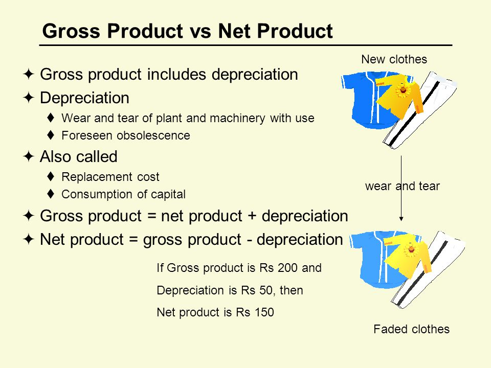 Gross Product vs Net Product  Gross product includes depreciation  Depreciation  Wear and tear of plant and machinery with use  Foreseen obsolescence  Also called  Replacement cost  Consumption of capital  Gross product = net product + depreciation  Net product = gross product - depreciation If Gross product is Rs 200 and Depreciation is Rs 50, then Net product is Rs 150 New clothes Faded clothes wear and tear