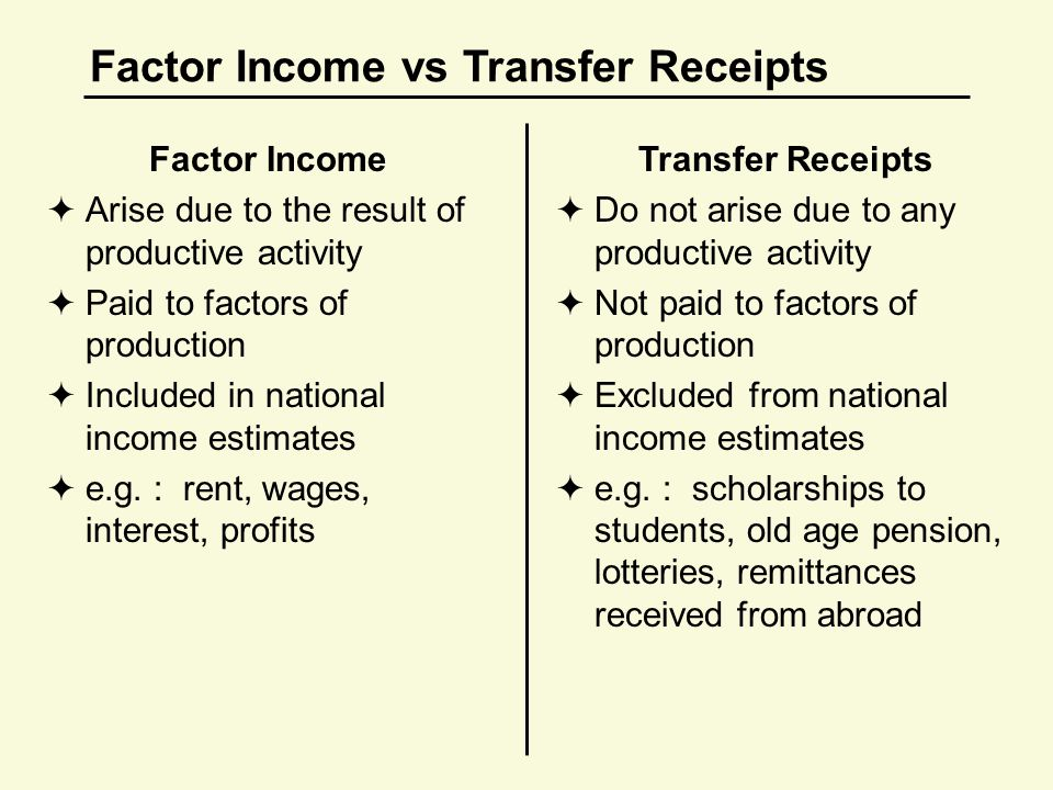 Factor Income vs Transfer Receipts Factor Income  Arise due to the result of productive activity  Paid to factors of production  Included in national income estimates  e.g.
