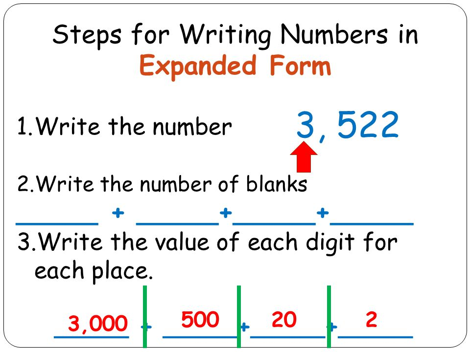 ns. 1.5 – use expanded form to represent numbers.  define expanded
