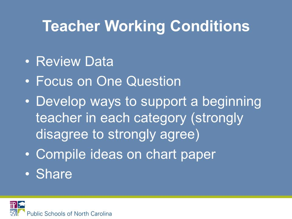 Teacher Working Conditions Review Data Focus on One Question Develop ways to support a beginning teacher in each category (strongly disagree to strongly agree) Compile ideas on chart paper Share