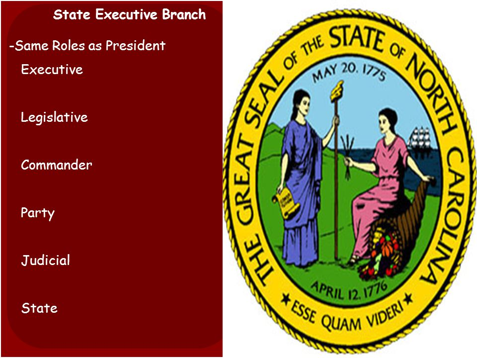 State Executive Branch -Governor– 4 year term, 2 consecutive term limit 30 years old -Lieutenant Governor