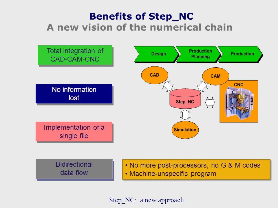 STEP NC Tool path programming in an intelligent Step NC