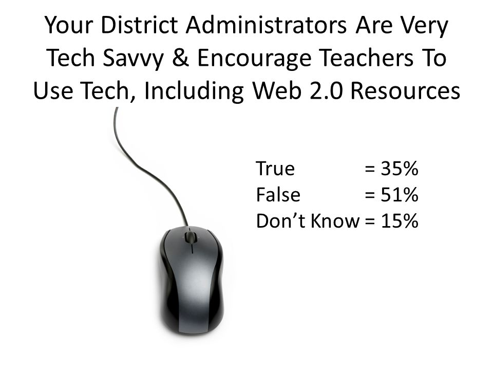 Acceptable Use Policy Is Up To Date & Addresses Recent Web 2.0 Resources True = 27% False = 49% No Idea = 24%