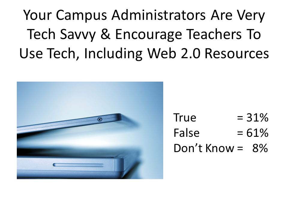 Your District Administrators Are Very Tech Savvy & Encourage Teachers To Use Tech, Including Web 2.0 Resources True = 35% False = 51% Don't Know = 15%
