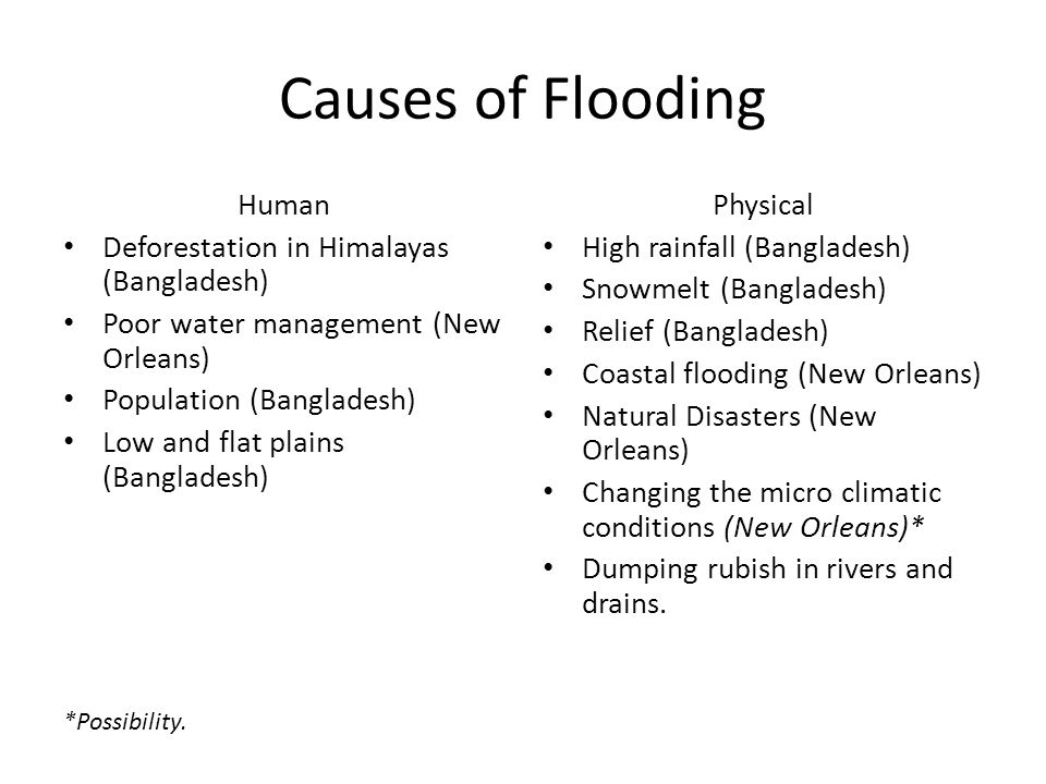 Causes of Flooding Human Deforestation in Himalayas (Bangladesh) Poor water management (New Orleans) Population (Bangladesh) Low and flat plains (Bangladesh) Physical High rainfall (Bangladesh) Snowmelt (Bangladesh) Relief (Bangladesh) Coastal flooding (New Orleans) Natural Disasters (New Orleans) Changing the micro climatic conditions (New Orleans)* Dumping rubish in rivers and drains.