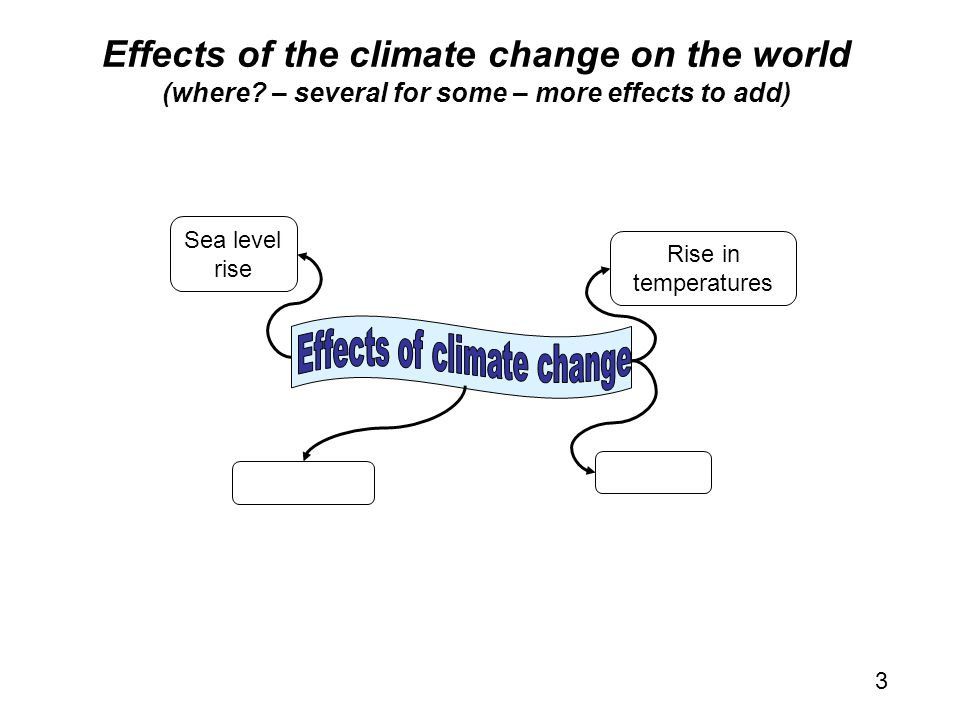 3 Effects of the climate change on the world (where.
