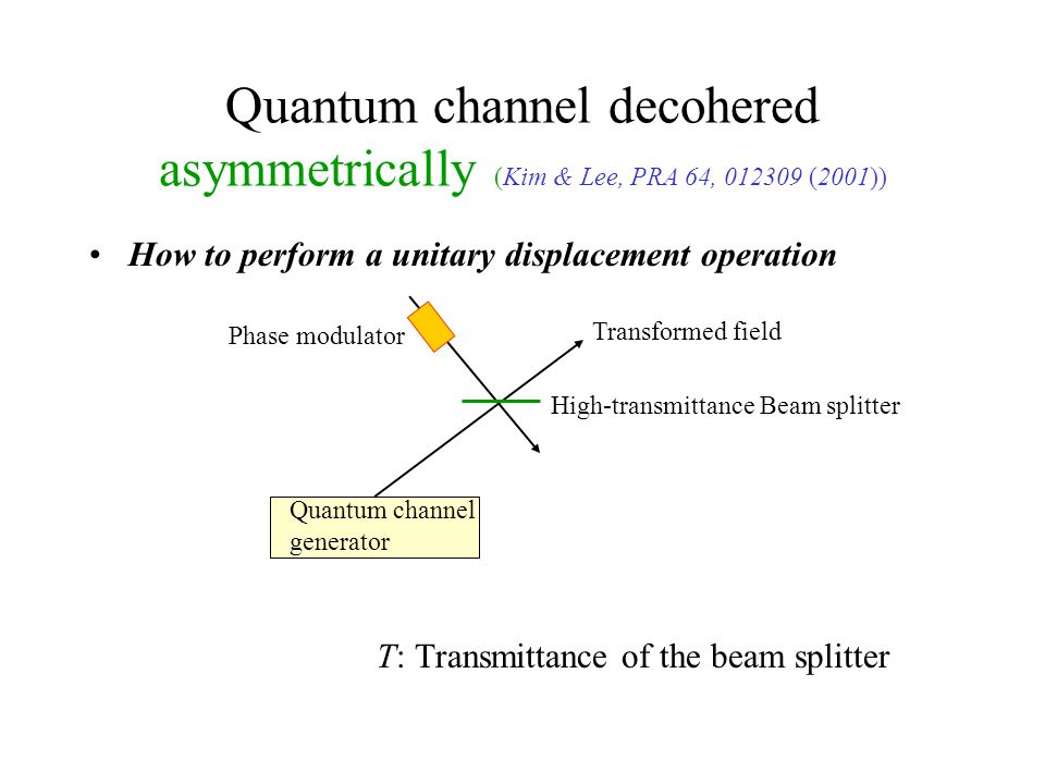 Quantum channel decohered asymmetrically (Kim & Lee, PRA 64, 012309 (2001)) How to perform a unitary displacement operation T: Transmittance of the beam splitter Quantum channel generator Phase modulator High-transmittance Beam splitter Transformed field