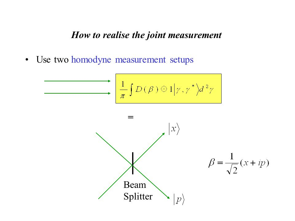 How to realise the joint measurement Use two homodyne measurement setups = Beam Splitter