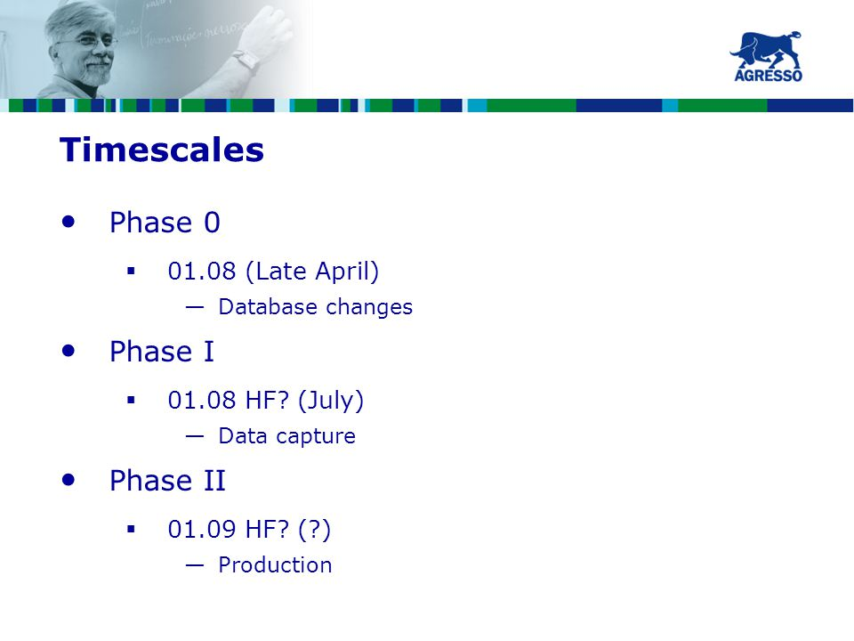 Timescales Phase 0  01.08 (Late April) —Database changes Phase I  01.08 HF.
