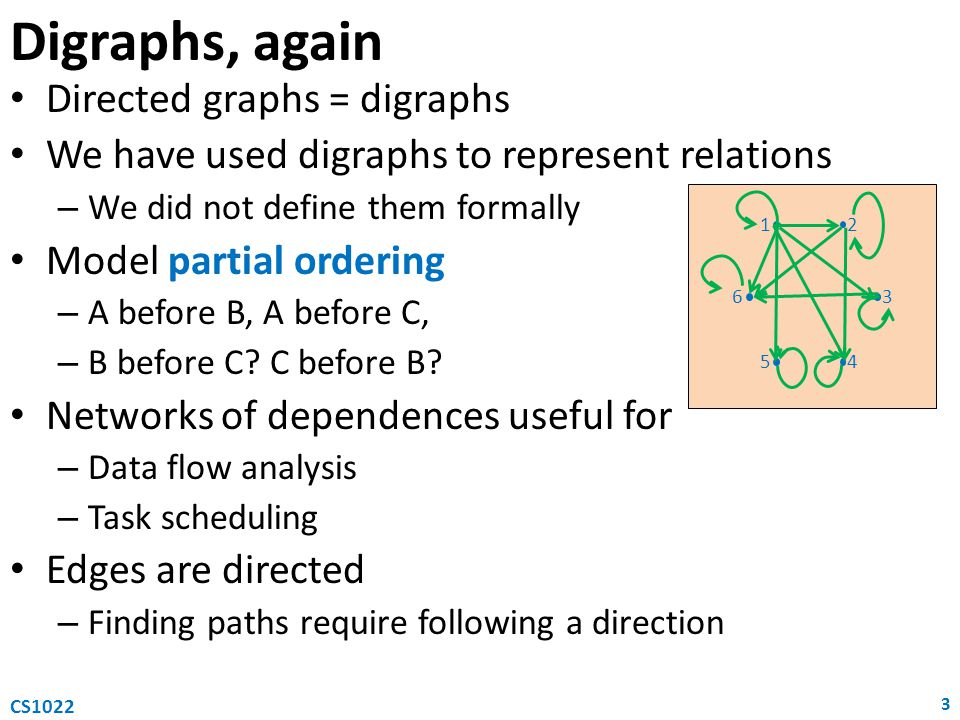 Digraphs, again Directed graphs = digraphs We have used digraphs to represent relations – We did not define them formally Model partial ordering – A before B, A before C, – B before C.
