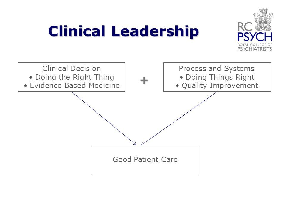 Clinical Leadership + Clinical Decision Doing the Right Thing Evidence Based Medicine Process and Systems Doing Things Right Quality Improvement Good Patient Care
