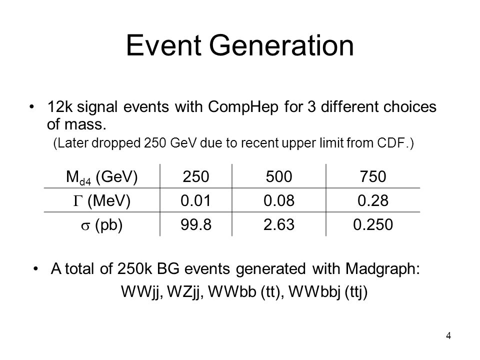 4 Event Generation 12k signal events with CompHep for 3 different choices of mass.