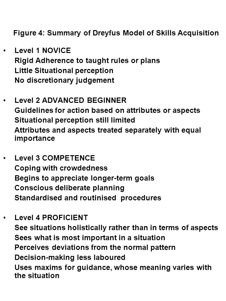 Figure 4: Summary of Dreyfus Model of Skills Acquisition Level 1 NOVICE Rigid Adherence to taught rules or plans Little Situational perception No discretionary judgement Level 2 ADVANCED BEGINNER Guidelines for action based on attributes or aspects Situational perception still limited Attributes and aspects treated separately with equal importance Level 3 COMPETENCE Coping with crowdedness Begins to appreciate longer-term goals Conscious deliberate planning Standardised and routinised procedures Level 4 PROFICIENT See situations holistically rather than in terms of aspects Sees what is most important in a situation Perceives deviations from the normal pattern Decision-making less laboured Uses maxims for guidance, whose meaning varies with the situation