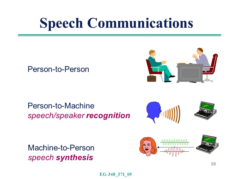EG-348_371_09 10 Speech Communications Person-to-Person Person-to-Machine speech/speaker recognition Machine-to-Person speech synthesis