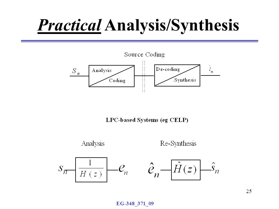 EG-348_371_09 25 Practical Analysis/Synthesis