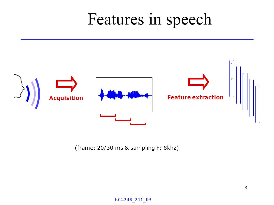 EG-348_371_09 3 Features in speech X1....Xi.....X1....Xi.....