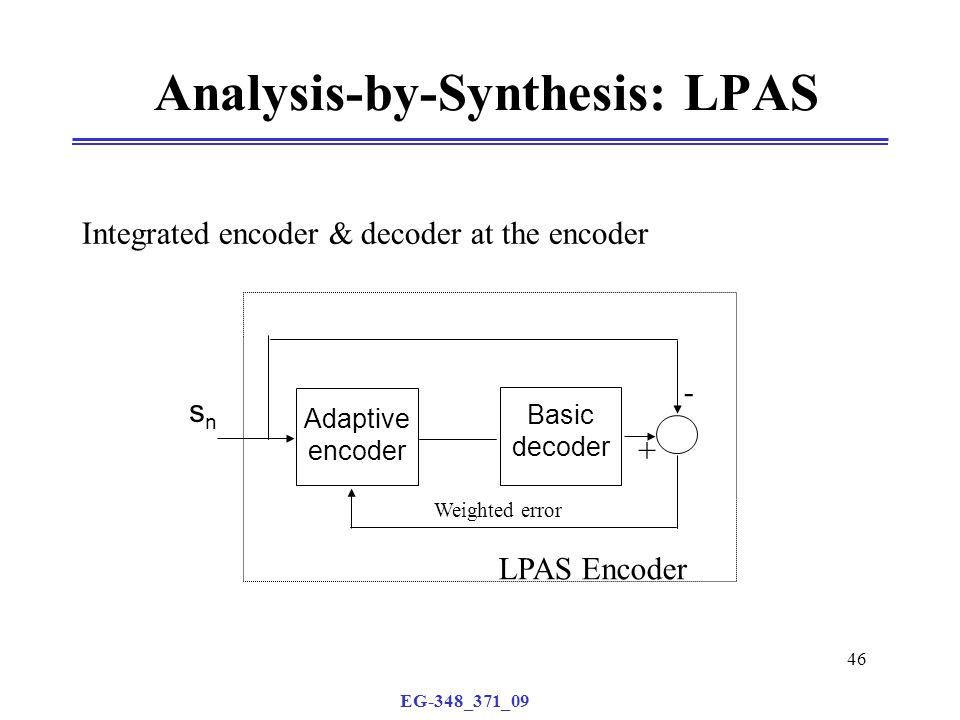 EG-348_371_09 46 Analysis-by-Synthesis: LPAS Integrated encoder & decoder at the encoder Basic decoder Adaptive encoder snsn - + LPAS Encoder Weighted error