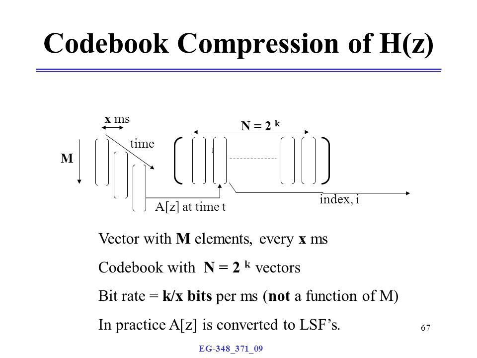 EG-348_371_09 67 A[z] at time t time Codebook Compression of H(z) M N = 2 k i index, i Vector with M elements, every x ms Codebook with N = 2 k vectors Bit rate = k/x bits per ms (not a function of M) In practice A[z] is converted to LSF's.