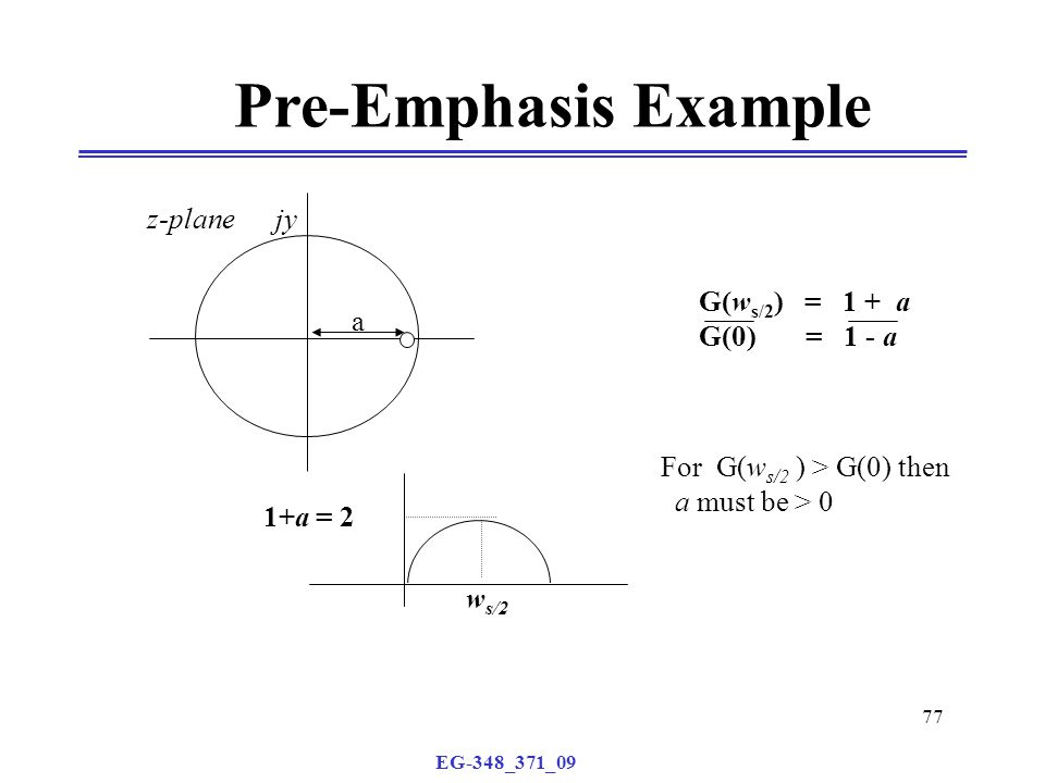EG-348_371_09 77 Pre-Emphasis Example a z-plane jy 1+a = 2 w s/2 G(w s/2 ) = 1 + a G(0) = 1 - a For G(w s/2 ) > G(0) then a must be > 0