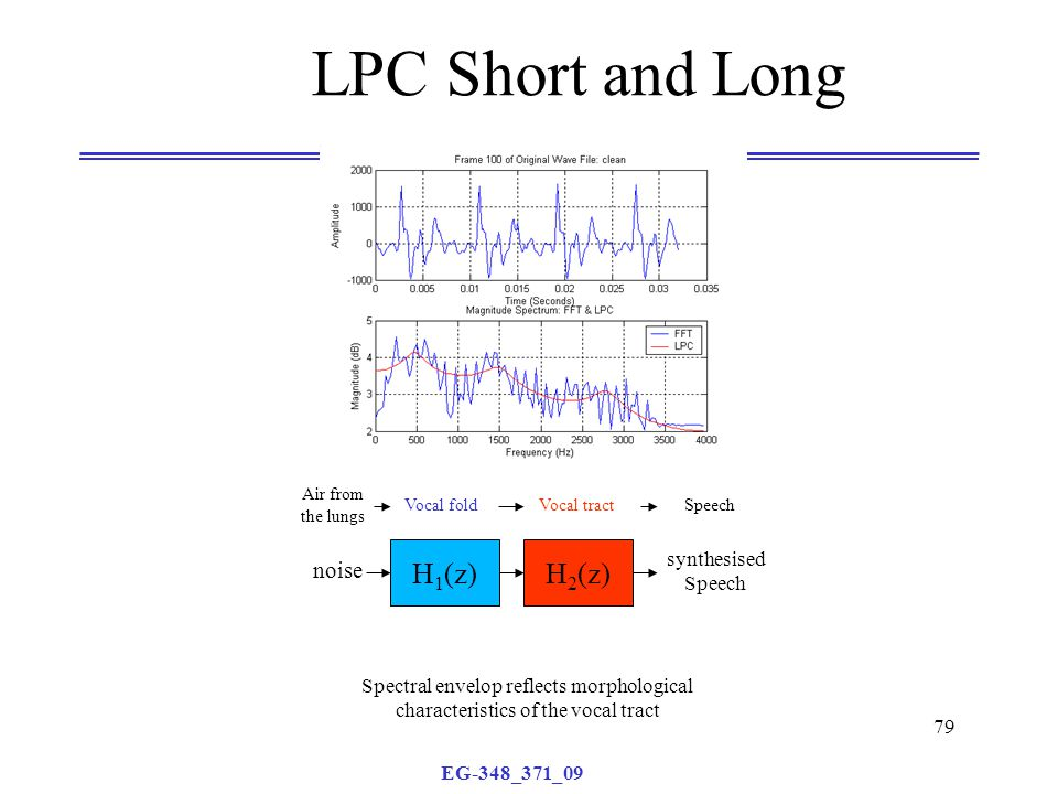 EG-348_371_09 79 LPC Short and Long Spectral envelop reflects morphological characteristics of the vocal tract H 1 (z)H 2 (z) noise synthesised Speech Air from the lungs Vocal foldVocal tractSpeech