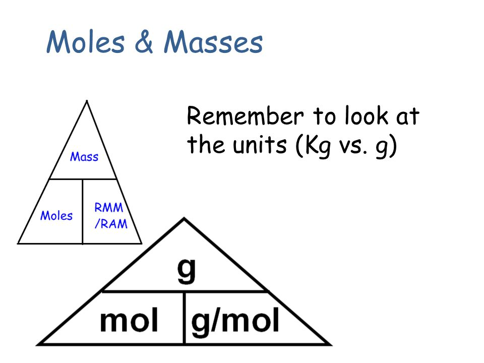 Moles & Masses Remember to look at the units (Kg vs. g)