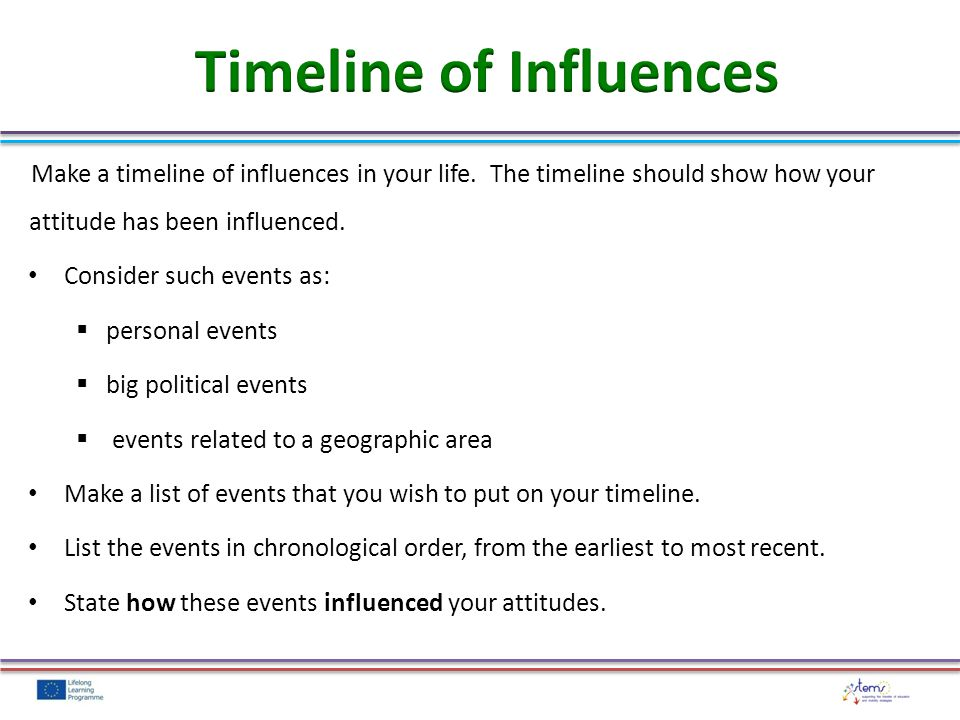 Make a timeline of influences in your life.