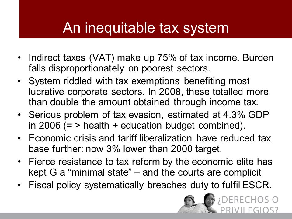 An inequitable tax system Indirect taxes (VAT) make up 75% of tax income.