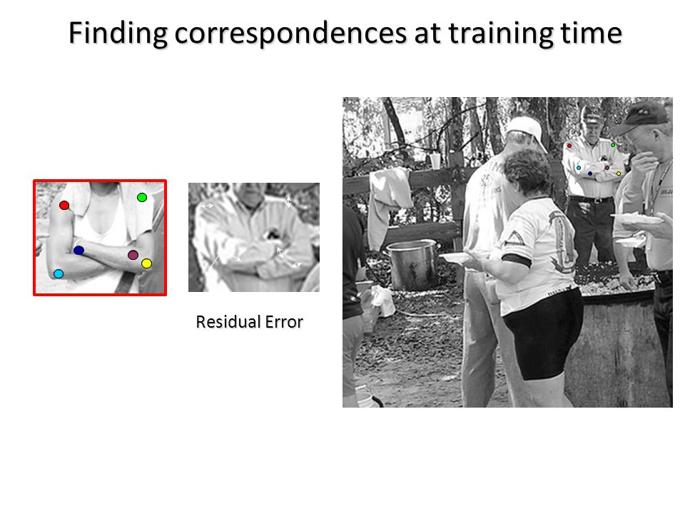 Residual Error Finding correspondences at training time