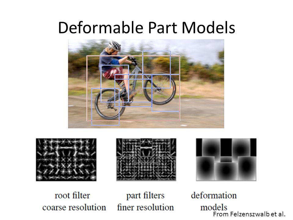 Deformable Part Models From Felzenszwalb et al.