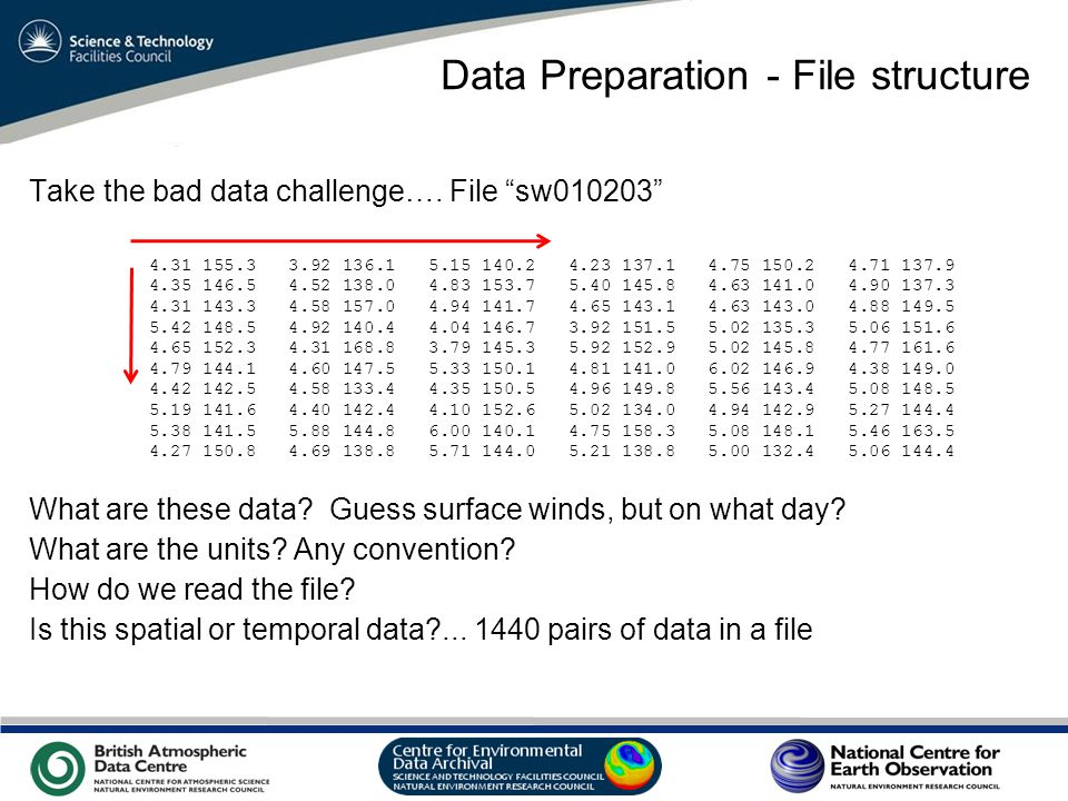 VO Sandpit, November 2009 Data Preparation - File structure Take the bad data challenge….