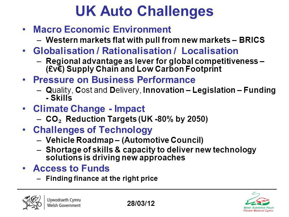_________________________________________________________________ 28/03/12 UK Auto Challenges Macro Economic Environment –Western markets flat with pull from new markets – BRICS Globalisation / Rationalisation / Localisation –Regional advantage as lever for global competitiveness – (£v€) Supply Chain and Low Carbon Footprint Pressure on Business Performance –Quality, Cost and Delivery, Innovation – Legislation – Funding - Skills Climate Change - Impact –CO ₂ Reduction Targets (UK -80% by 2050) Challenges of Technology –Vehicle Roadmap – (Automotive Council) –Shortage of skills & capacity to deliver new technology solutions is driving new approaches Access to Funds –Finding finance at the right price