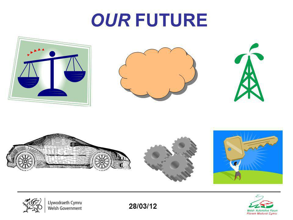 _________________________________________________________________ 28/03/12 OUR FUTURE