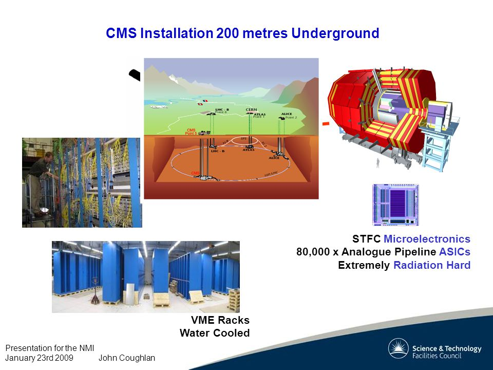 Presentation for the NMI January 23rd 2009 John Coughlan CMS Installation 200 metres Underground STFC Microelectronics 80,000 x Analogue Pipeline ASICs Extremely Radiation Hard VME Racks Water Cooled