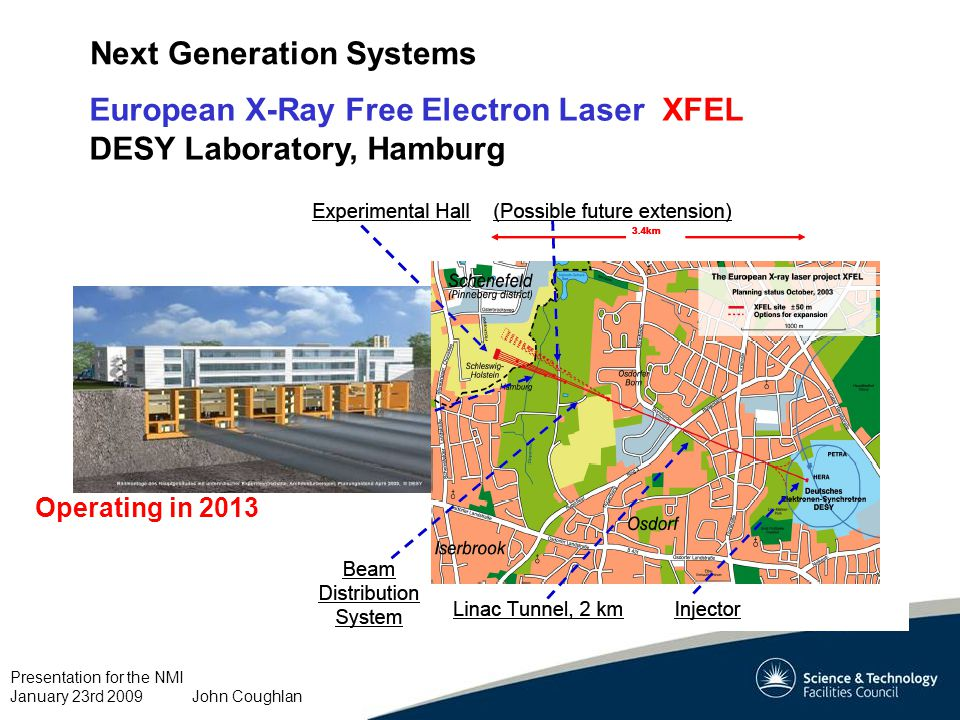 Presentation for the NMI January 23rd 2009 John Coughlan Operating in 2013 European X-Ray Free Electron Laser XFEL DESY Laboratory, Hamburg Next Generation Systems