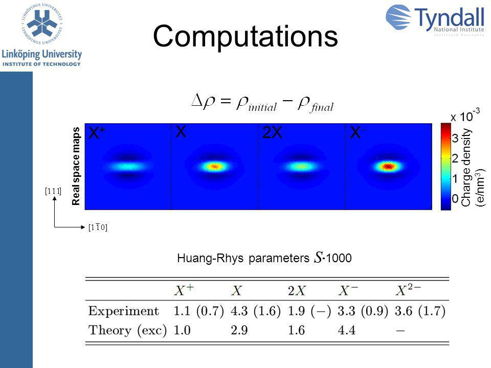 Computations X X+X+ XX 2X Charge density (e/nm 3 ) Real space maps Huang-Rhys parameters S  1000