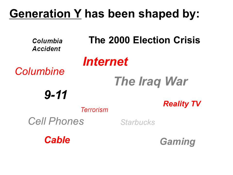 Generation Y has been shaped by: Columbine The 2000 Election Crisis 9-11 Cable Reality TV The Iraq War Terrorism Internet Columbia Accident Cell Phones Gaming Starbucks