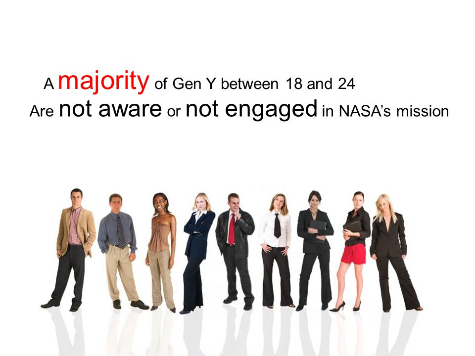 A majority of Gen Y between 18 and 24 Are not aware or not engaged in NASA's mission