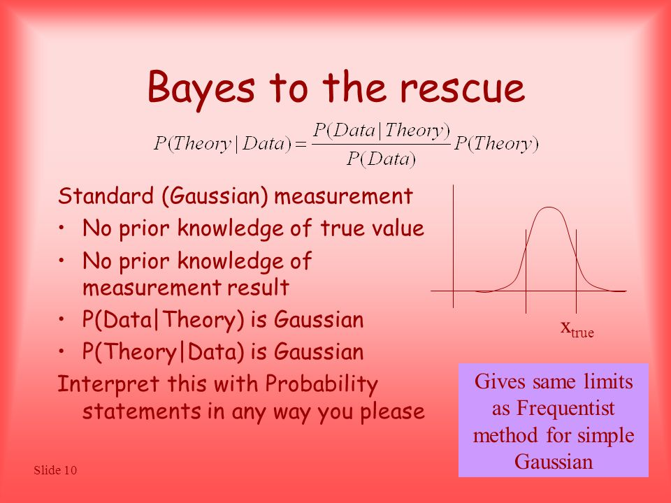 Slide 10 Bayes to the rescue Standard (Gaussian) measurement No prior knowledge of true value No prior knowledge of measurement result P(Data|Theory) is Gaussian P(Theory|Data) is Gaussian Interpret this with Probability statements in any way you please x true Gives same limits as Frequentist method for simple Gaussian