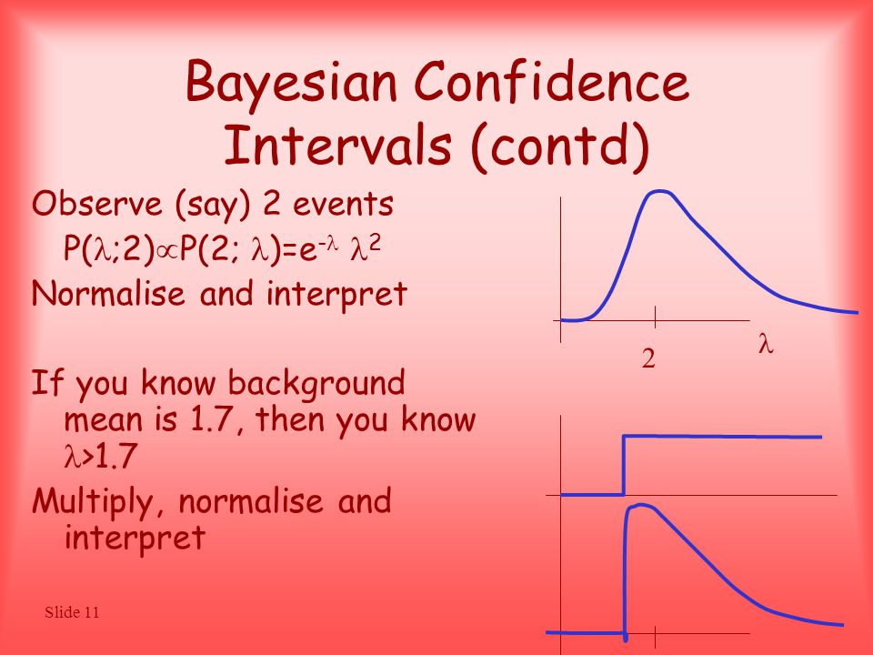 Slide 11 Bayesian Confidence Intervals (contd) Observe (say) 2 events P( ;2)  P(2; )=e - 2 Normalise and interpret If you know background mean is 1.7, then you know >1.7 Multiply, normalise and interpret 2