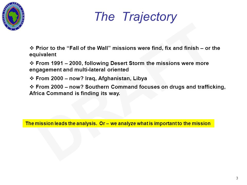 UNCLASSIFIED 3 DRAFT The Trajectory  Prior to the Fall of the Wall missions were find, fix and finish – or the equivalent  From 1991 – 2000, following Desert Storm the missions were more engagement and multi-lateral oriented  From 2000 – now.
