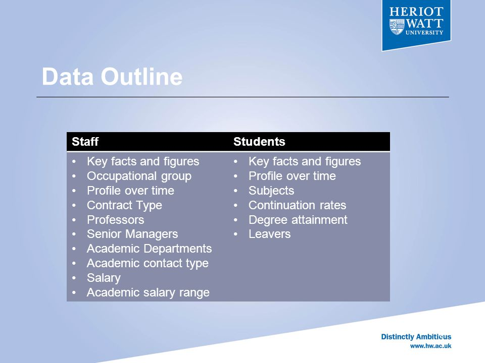 Data Outline 3 StaffStudents Key facts and figures Occupational group Profile over time Contract Type Professors Senior Managers Academic Departments Academic contact type Salary Academic salary range Key facts and figures Profile over time Subjects Continuation rates Degree attainment Leavers