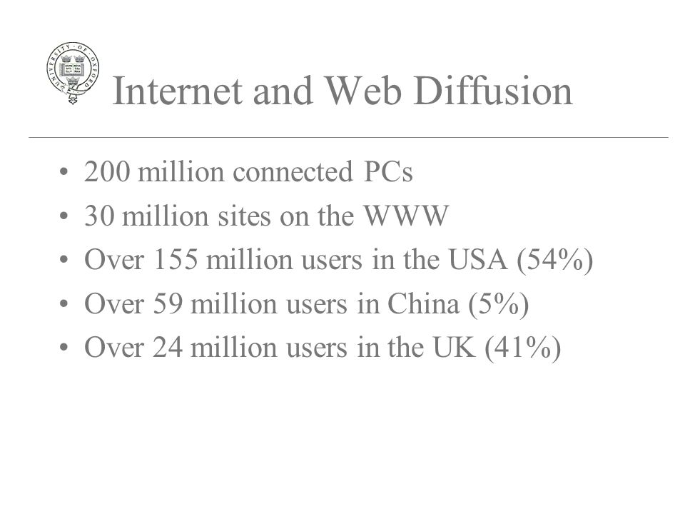Internet and Web Diffusion 200 million connected PCs 30 million sites on the WWW Over 155 million users in the USA (54%) Over 59 million users in China (5%) Over 24 million users in the UK (41%)