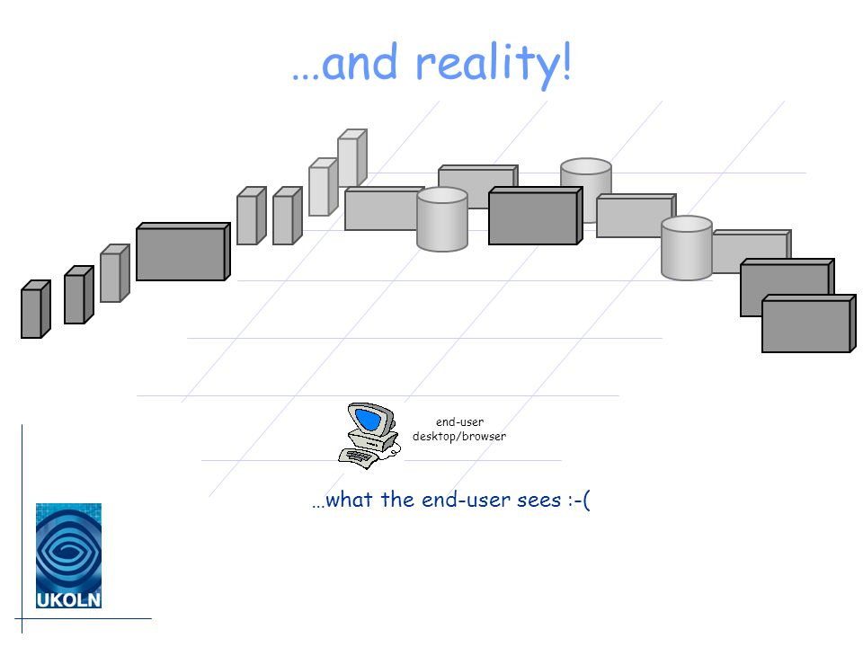 end-user desktop/browser …what the end-user sees :-( …and reality!