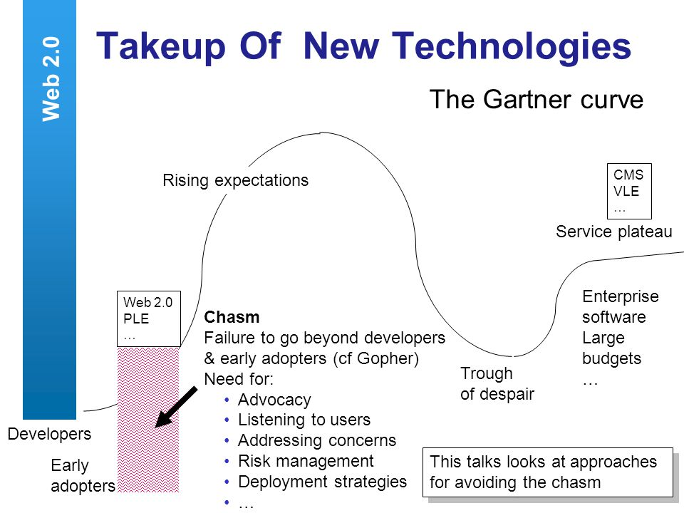 A centre of expertise in digital information managementwww.ukoln.ac.uk 4 Takeup Of New Technologies The Gartner curve Developers Rising expectations Trough of despair Service plateau Enterprise software Large budgets … Early adopters Web 2.0 Chasm Failure to go beyond developers & early adopters (cf Gopher) Need for: Advocacy Listening to users Addressing concerns Risk management Deployment strategies … This talks looks at approaches for avoiding the chasm CMS VLE … Web 2.0 PLE …