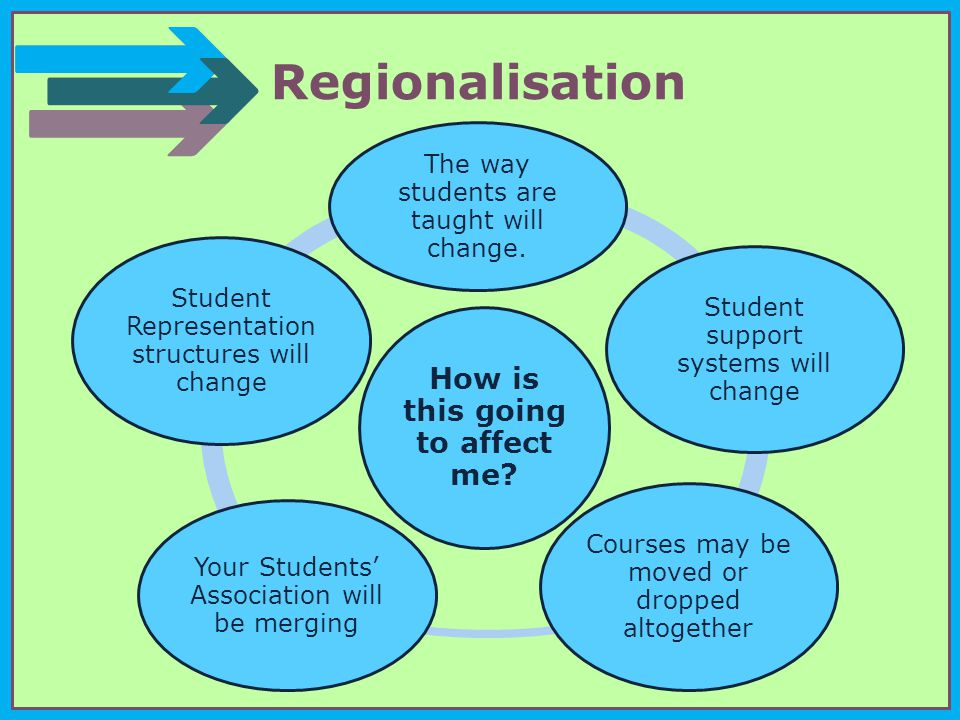 Regionalisation How is this going to affect me. The way students are taught will change.