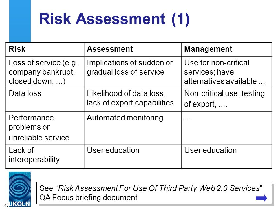 45 Risk Assessment (1) See Risk Assessment For Use Of Third Party Web 2.0 Services QA Focus briefing document RiskAssessmentManagement Loss of service (e.g.