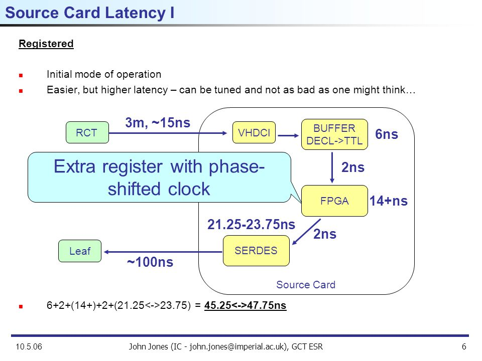 John Jones (IC - john.jones@imperial.ac.uk), GCT ESR6 10.5.06 Registered Initial mode of operation Easier, but higher latency – can be tuned and not as bad as one might think… 6+2+(14+)+2+(21.25 23.75) = 45.25 47.75ns Source Card Source Card Latency I RCTVHDCI BUFFER DECL->TTL SERDES Leaf ~100ns 3m, ~15ns 6ns 2ns 14+ns 2ns 21.25-23.75ns Extra register with phase- shifted clock FPGA