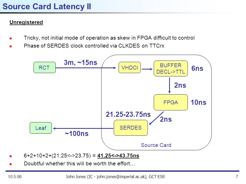 John Jones (IC - john.jones@imperial.ac.uk), GCT ESR7 10.5.06 Unregistered Tricky, not initial mode of operation as skew in FPGA difficult to control Phase of SERDES clock controlled via CLKDES on TTCrx 6+2+10+2+(21.25 23.75) = 41.25 43.75ns Doubtful whether this will be worth the effort… Source Card Source Card Latency II RCTVHDCI BUFFER DECL->TTL FPGA SERDES Leaf ~100ns 3m, ~15ns 6ns 2ns 10ns 2ns 21.25-23.75ns