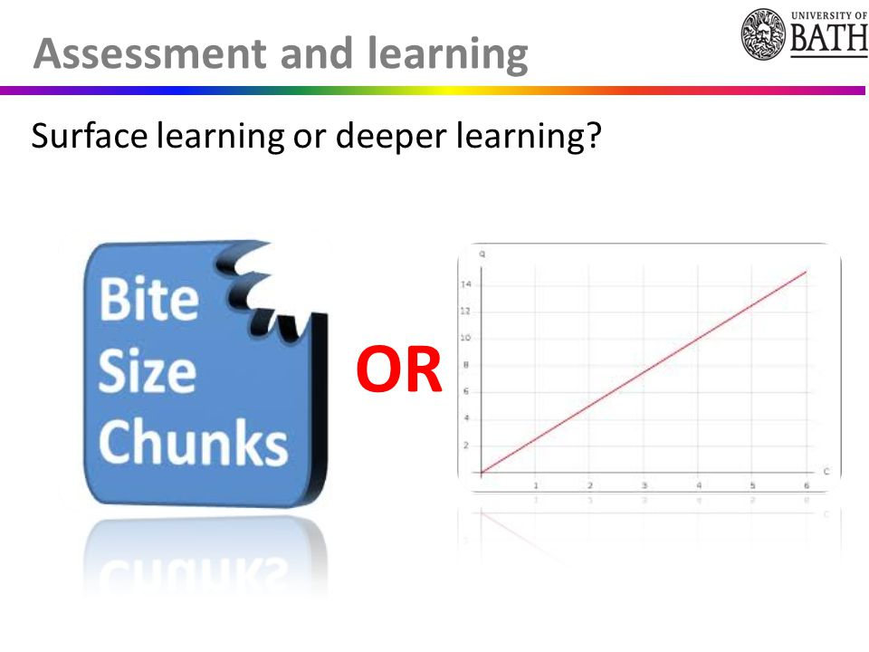 Assessment and learning Surface learning or deeper learning OR
