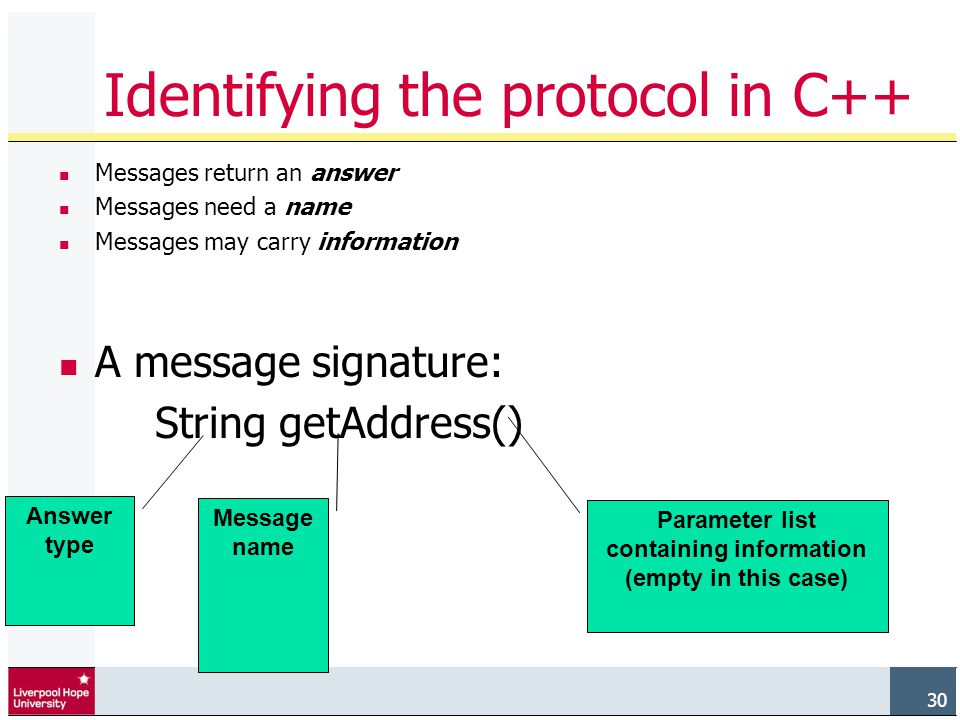 30 Messages return an answer Messages need a name Messages may carry information A message signature: String getAddress() Answer type Message name Parameter list containing information (empty in this case) Identifying the protocol in C++